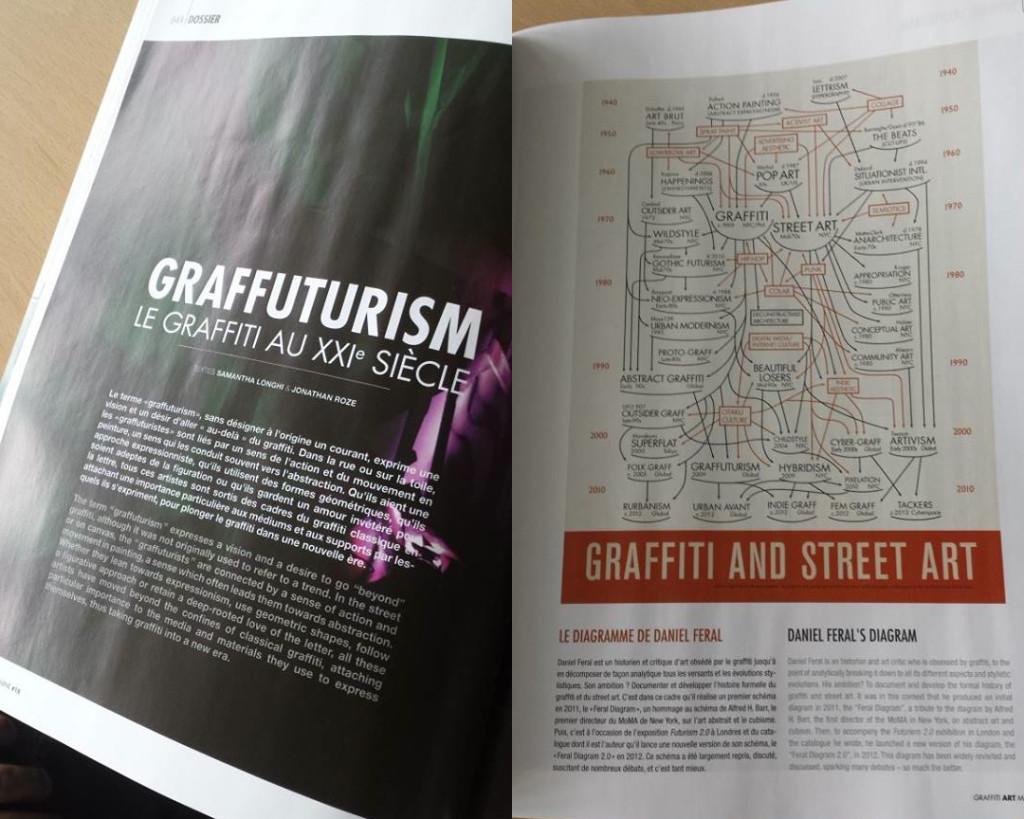 GraffitiArtMagazine